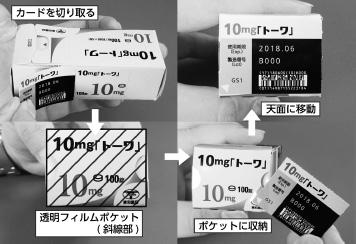 『情報切り取りカード収納ポケット付個装箱』