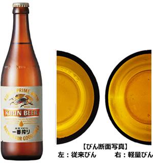 『ビール用リターナブル軽量びん(500ml)』