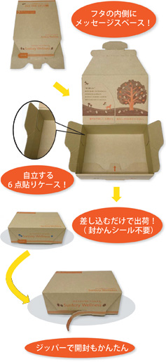 『〈お客様との物語が始まる箱〉健康食品 通信販売用ケース』