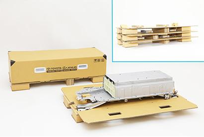 『ハイブリッドカー用バッテリーの包装改善』