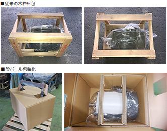 『木枠梱包モーターの段ボール包装化』